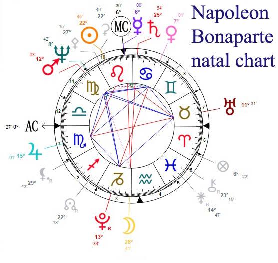 napoleon bonaparte natal chart