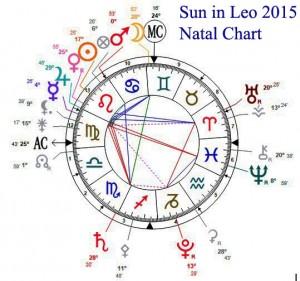 sun in leo 2015 natal chart