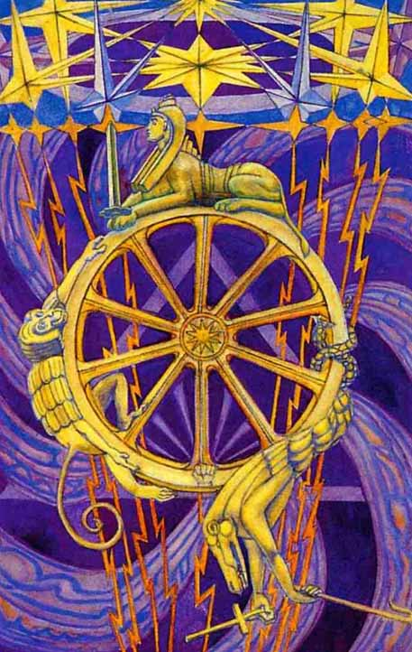 Wheel Of Fortune Major Arcana Tarot Card Meaning According To