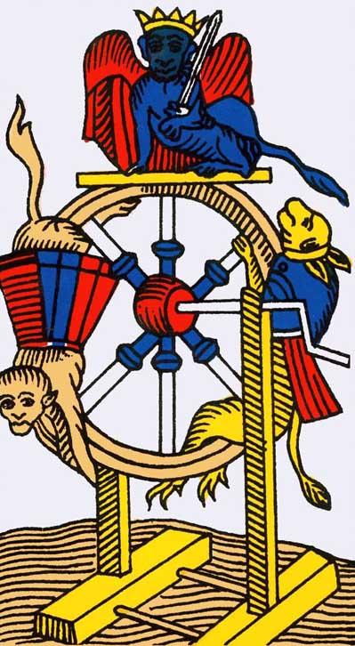 wheel of fortune tarot of marseilles