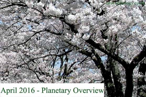 April 2016 – Planetary Overview: Major Astrological Aspects and Transits