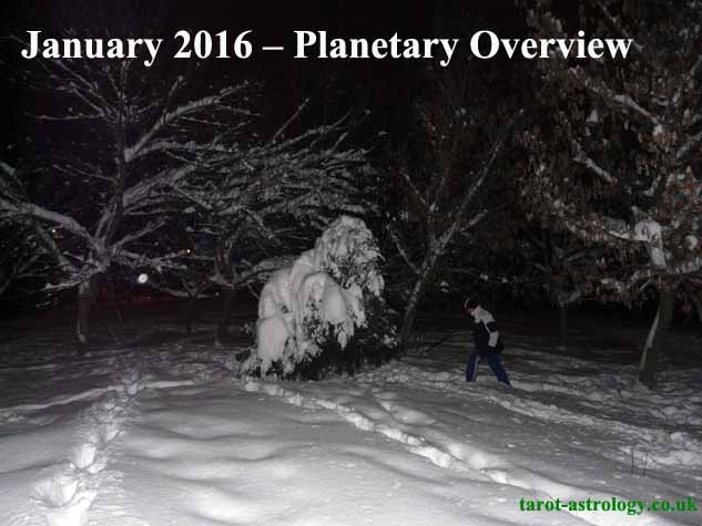 January 2016 – Planetary Overview: Major Astrological Aspects and Transits