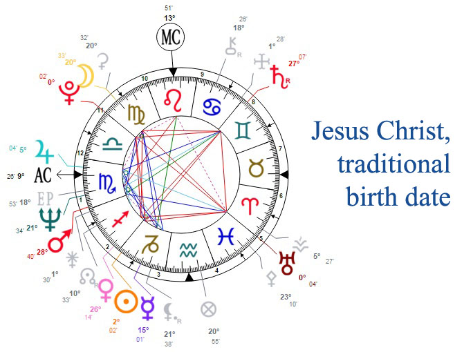 Jesus Christ natal chart traditional birth date