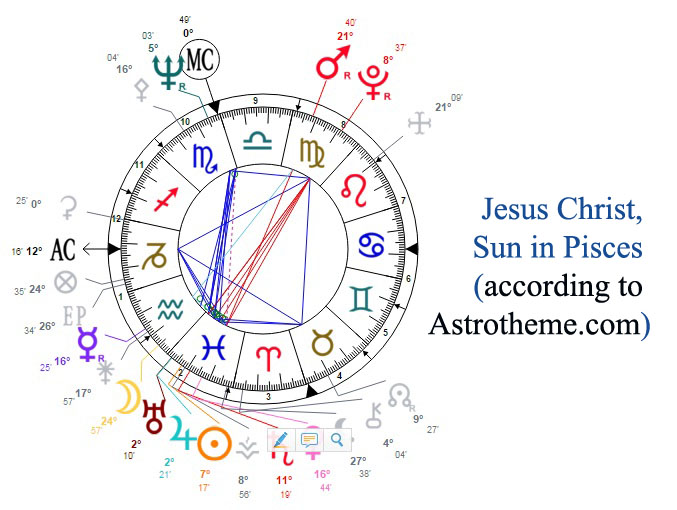 Pisces And The Christian Fish Astrological Symbols In The Gospels