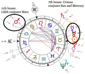 Lilith in Freud's natal chart