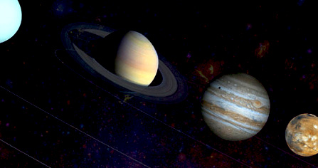 luminaries, personal, social and transpersonal planets