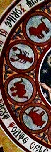 zodiac signs modes