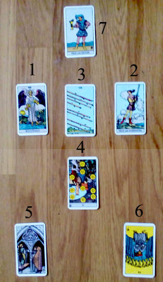 7 Cards Tarot Spread for Existing Relationships
