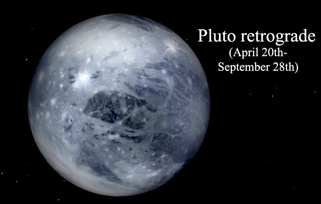 Pluto retrograde April 20th September 28th