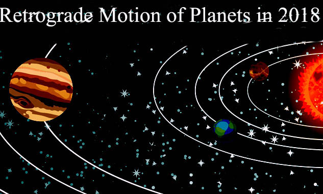 Retrograde Motion of Planets in 2018: Mercury, Venus, Mars, Jupiter, Saturn, Uranus, Neptune and Pluto