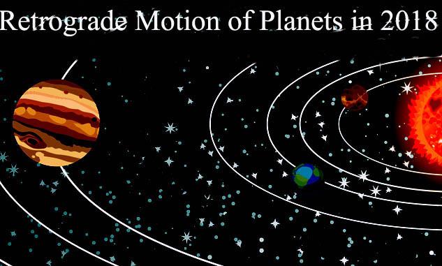 retrograde planets 2018
