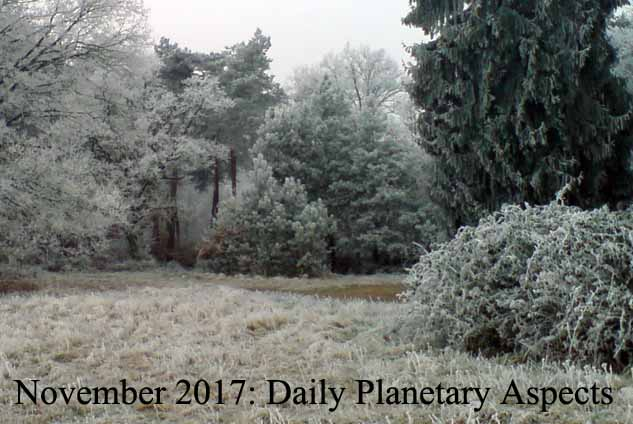 november daily planetary aspects