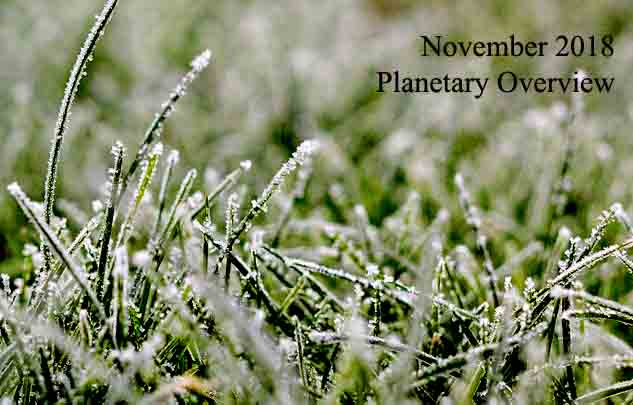 November 2018 Planetary Overview: Major Astrological Aspects and Transits