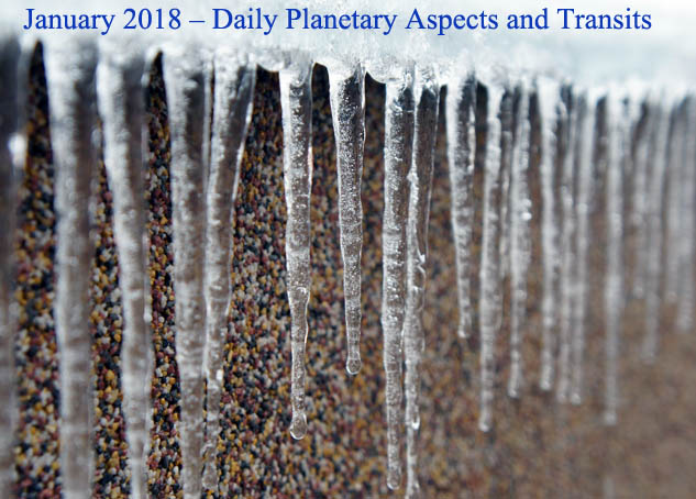 January 2018 Daily Planetary Aspects and Transits
