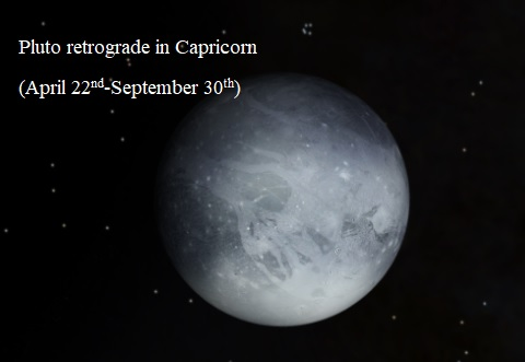 pluto retrograde in capricorn 2018