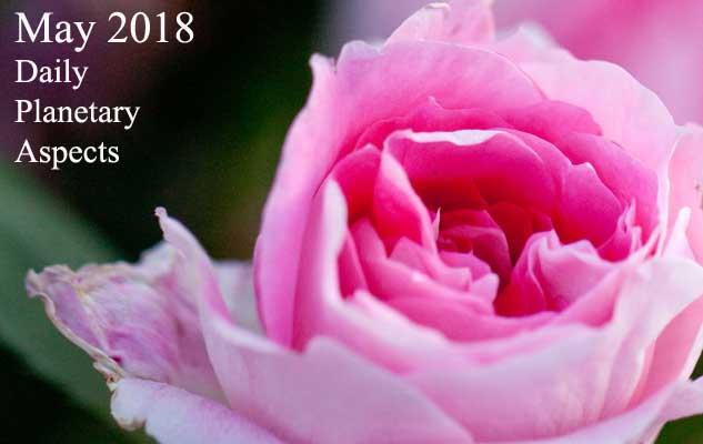 May 2018 Daily Planetary Aspects
