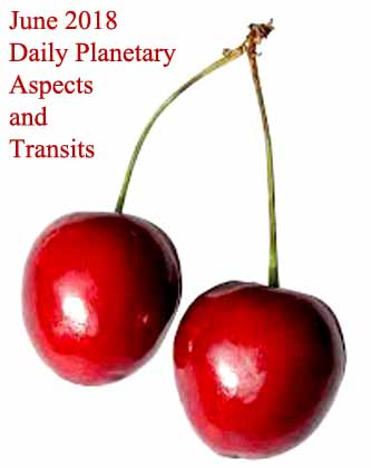 June 2018 Daily Planetary Aspects and Transits