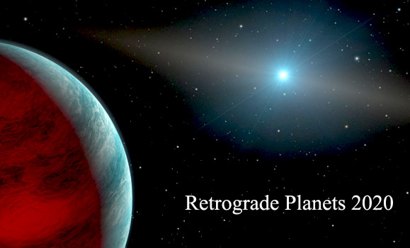 Retrograde Motion of Planets in 2020