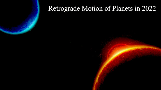 Retrograde Motion of Planets in 2022