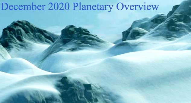 December 2020 Planetary Overview – Major Astrological Aspects and Transits